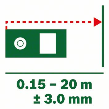 Bosch Zamo III merno područje