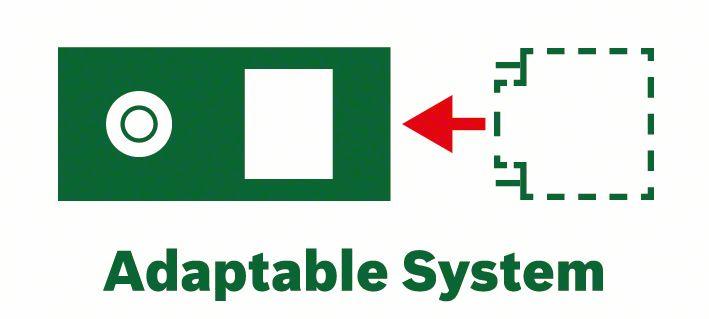 Bosch Zamo III prilagodljiv sistem
