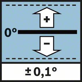 Tačnost merenja - tolerancija Bosch GAM 220 MF