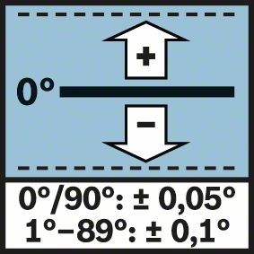 Tačnost merenja Bosch GIM 60 L