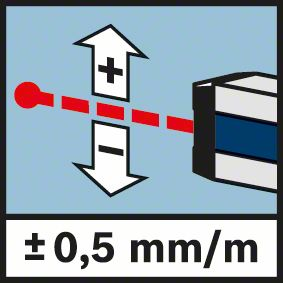 Preciznost lasera Bosch GIM 60 L