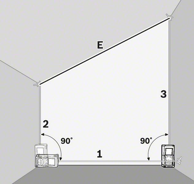 Opcije merenja sa Bosch GLM 250 VF