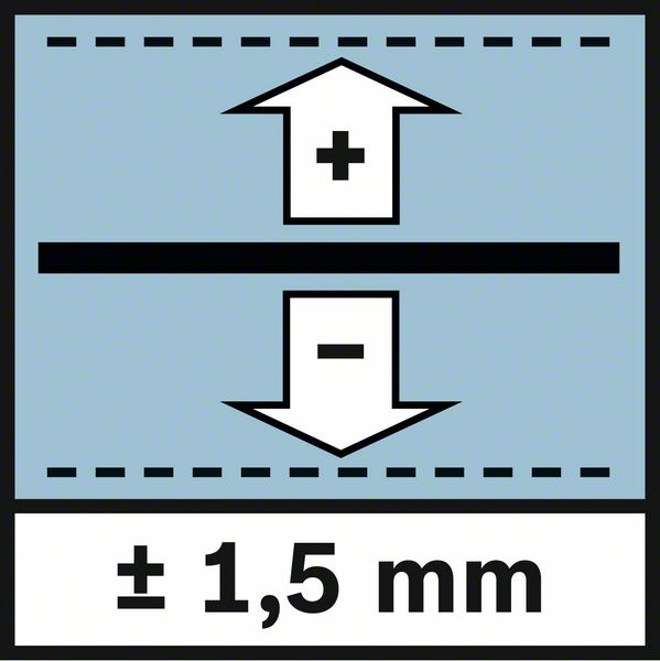 Tačnost merenja Bosch GLM 80