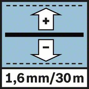Tačnost nivelisanja GOL 32 D