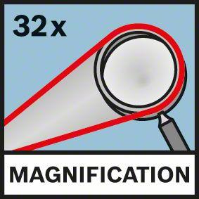 32x zum povećanje