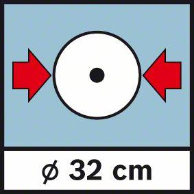 Prečnik točka 32cm GWM 32