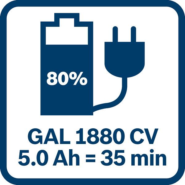 GAL 1880 CV puni baterije od 5,0 Ah do 80% za samo 35 minuta