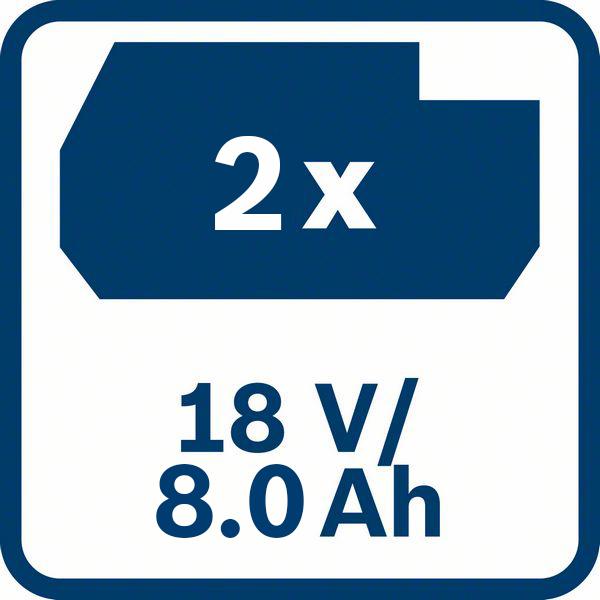 18V kapacitet 8,0Ah 2 x ProCORE 18V 8,0 Ah