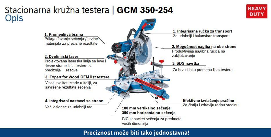 Bosch stacionarna potezna kružna testera ger GCM 350-254