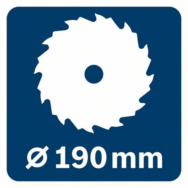 Prečnik testere 190mm sa rupom 30mm
