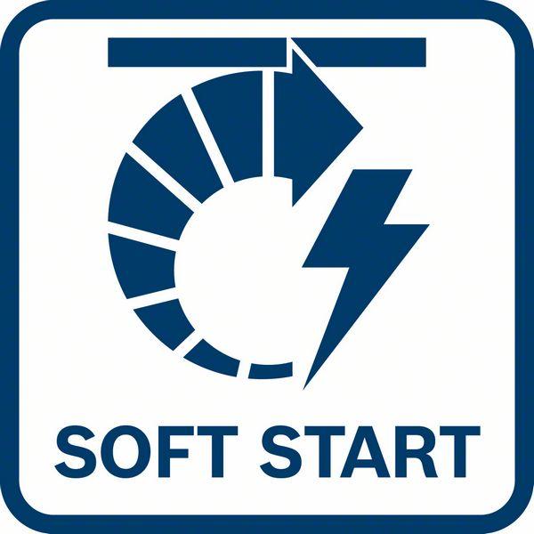 Meki start za pokretanje uređaja bez trzanja