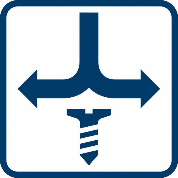 Levi i desni smer okretanja