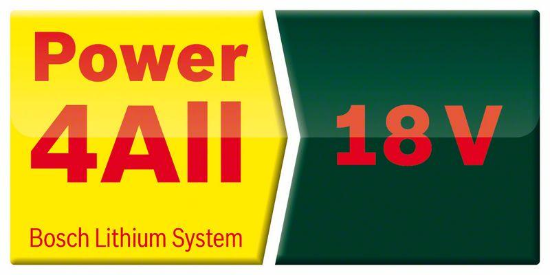 Bosch AHS 55-20 Li 18V za sve alate iz 18V serije