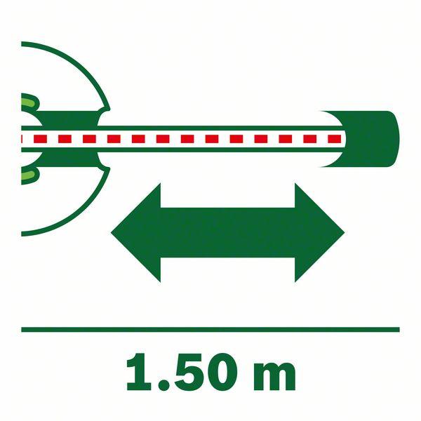 Dužina merne trake Bosch Atino