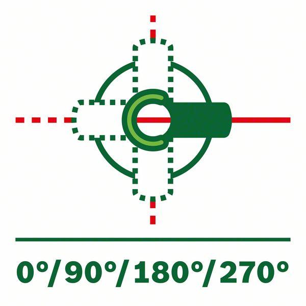 Uglovi merenja Bosch Atino