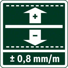 Bosch Quigo 3 tačnost merenja