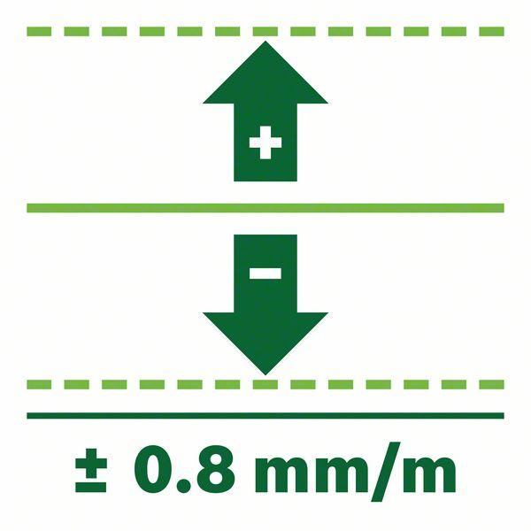 QUIGO Green preciznost