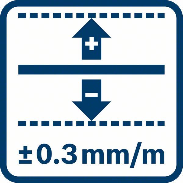 Bosch GCL 2-15 tačnost linija