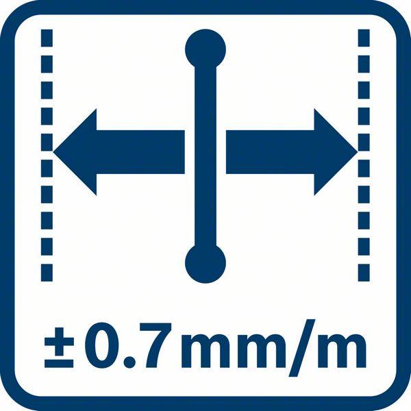 Bosch GCL 2-15 tačnost tačaka