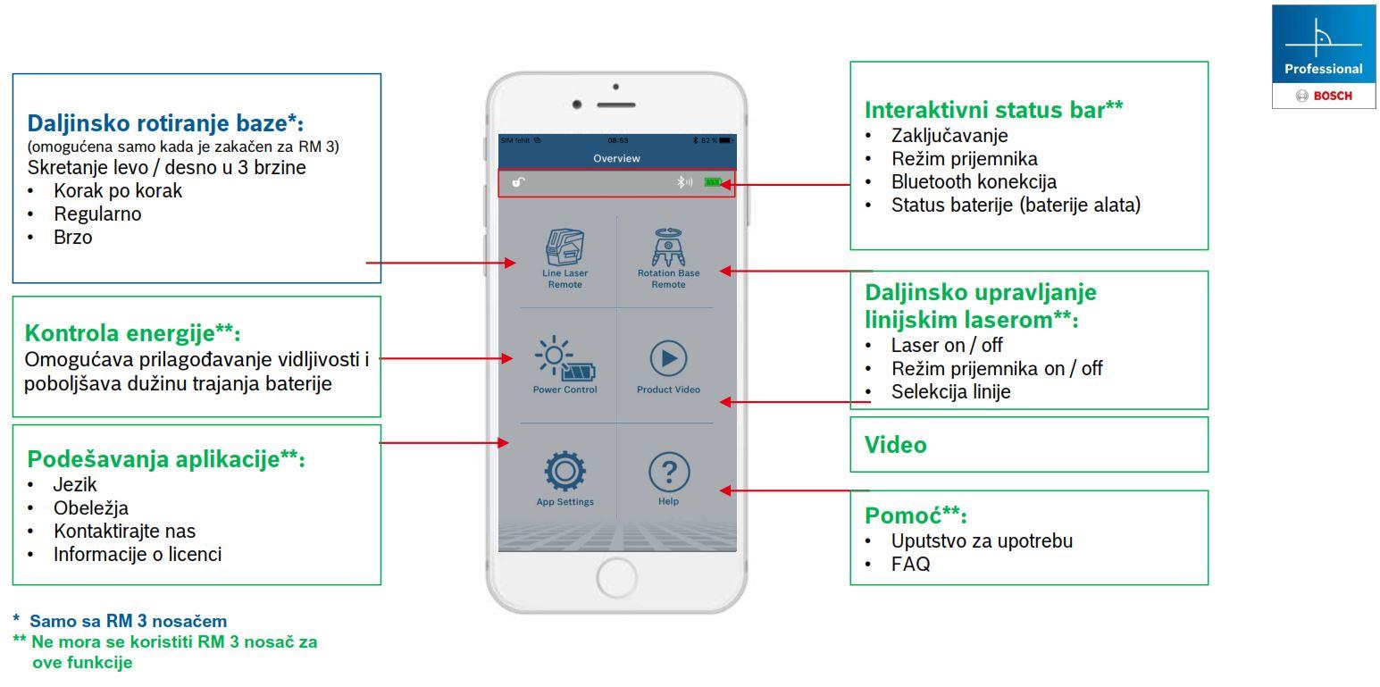 Bosch GCL 2-50 C aplikacija Bluetooth