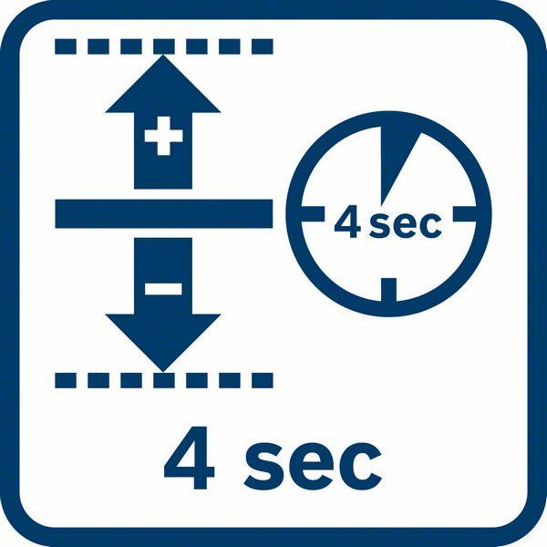 Bosch GLL 2-10 vreme samonivelisanja
