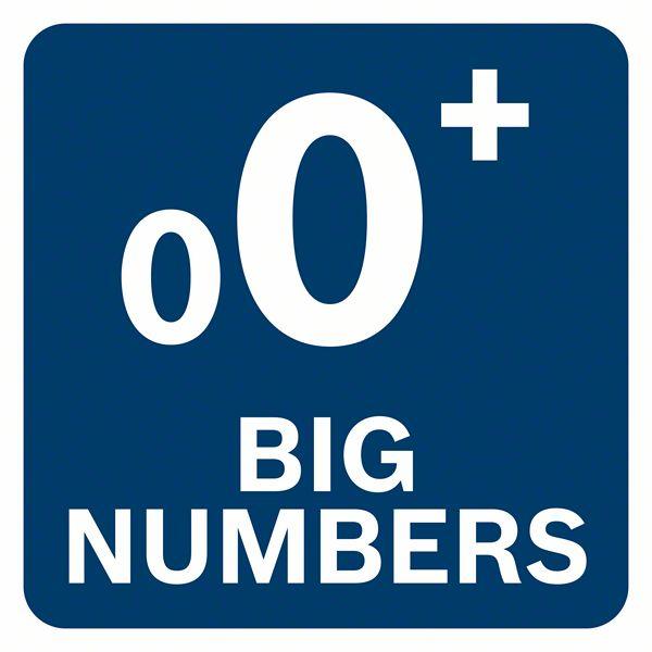 Veliki brojevi za dobru vidljivost