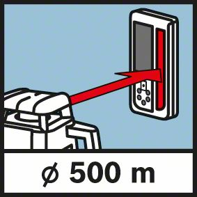 Bosch GRL 500 H domet sa prijemnikom 500m