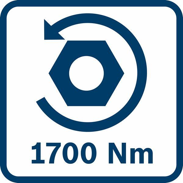 Obrtni moment odvrtanja do 1700 Nm