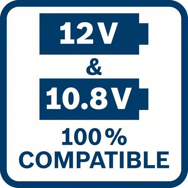 Bosch GHO 12V-20 kompatibilnost sa 12V i 10,8V Bosch akumulatorima
