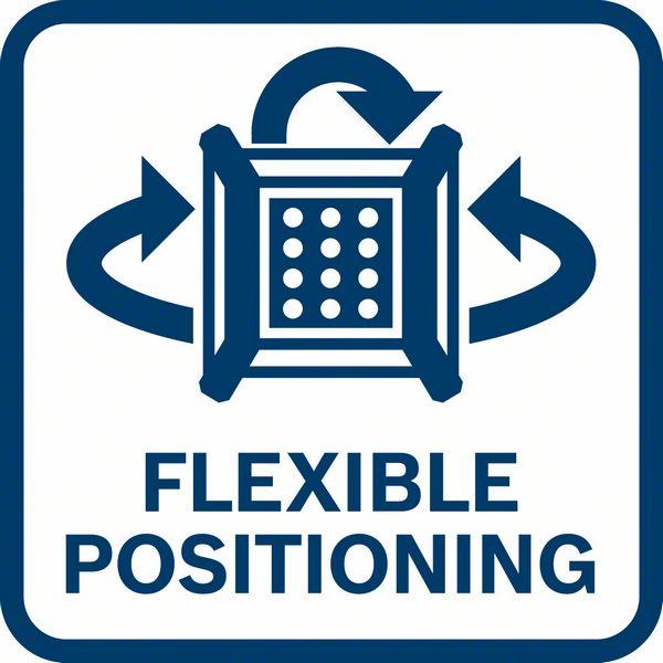 Fleksibilno pozicioniranje