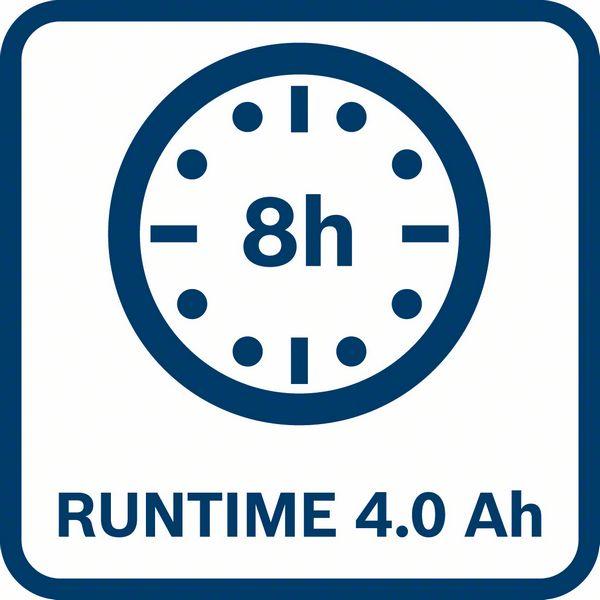 Vreme rada sa 4,0 Ah akumulatorom