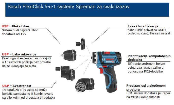 Bosch GSR 12V-15 FC nastavci