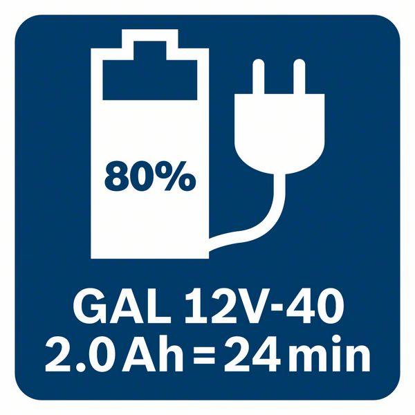 Punjač Bosch GAL 12V-40 puni baterije od 2,0Ah do 80% za 24 minuta