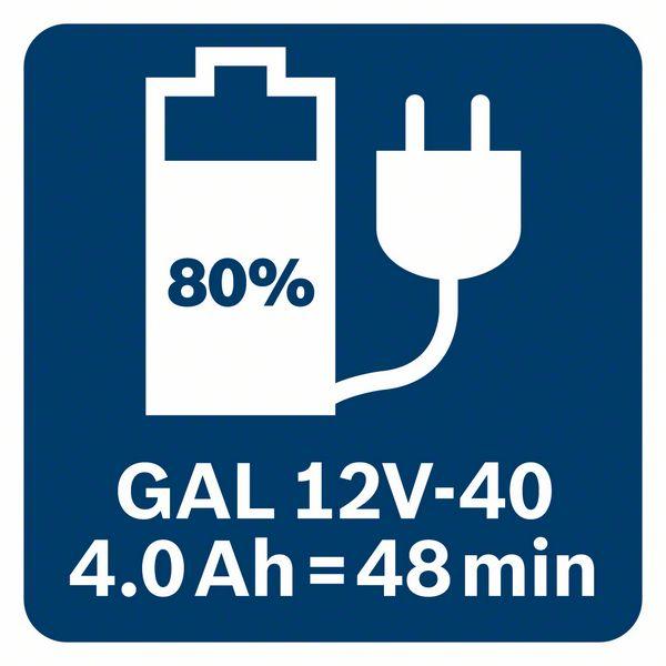 Punjač Bosch GAL 12V-40 puni baterije od 4,0Ah do 80% za 48 minuta