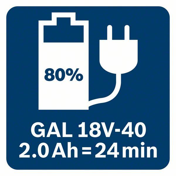 GAL 18V-40 puni 2,0Ah baterije na 80% za 24 minuta