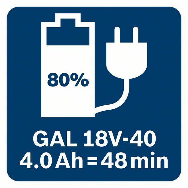 GAL 18V-40 puni 4,0Ah baterije na 80% za 48 minuta