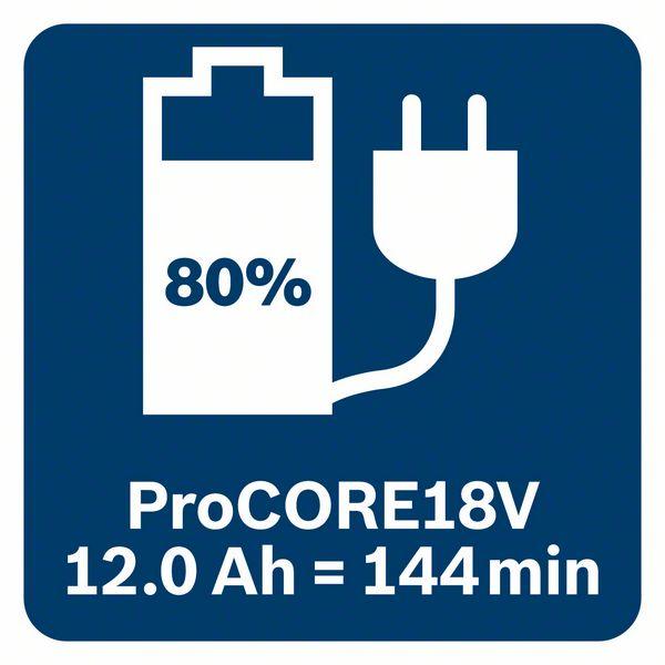 GAL 18V-40 puni ProCORE 12,0Ah baterije na 80% za 144 minuta