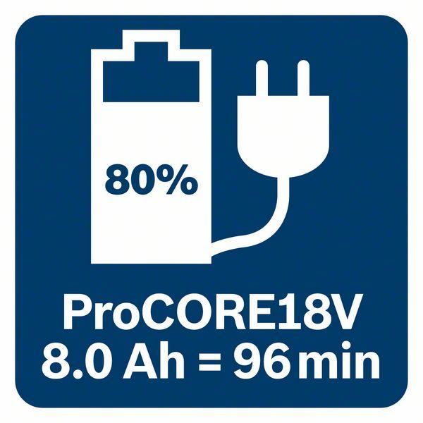 GAL 18V-40 puni ProCORE 8,0Ah baterije na 80% za 96 minuta