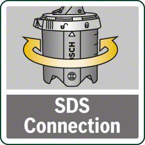 Bosch PFS 3000-2 praktičan sistem za punjenje